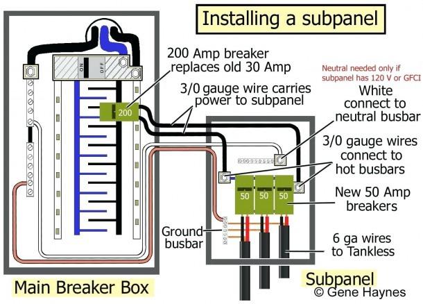 Main Lug Breaker Box Wiring Diagram