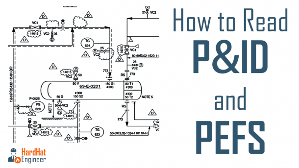 Learn How To Read P&id Drawings