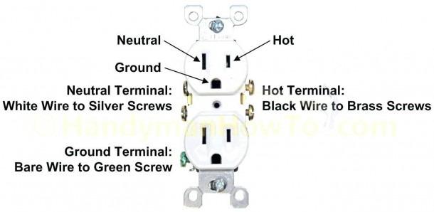 Wiring Standard Wall Plug
