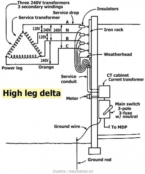 277v light switch wiring diagram 4 lamp t8 ballast wiring diagram wiring diagram 277v light technical