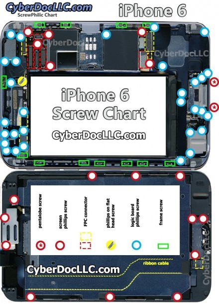 Buy Iphone 6 Magnetic Screw Chart Mat Cyberdocllc In Cheap Price
