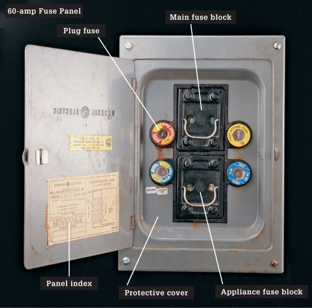 100 Amp Fuse Electrical Box