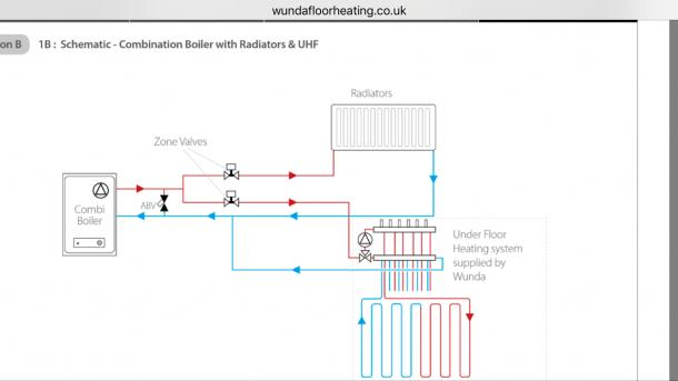 Underfloor Heating Connected To Combi Boiler