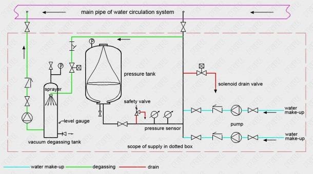 Pressure Tank Schematic