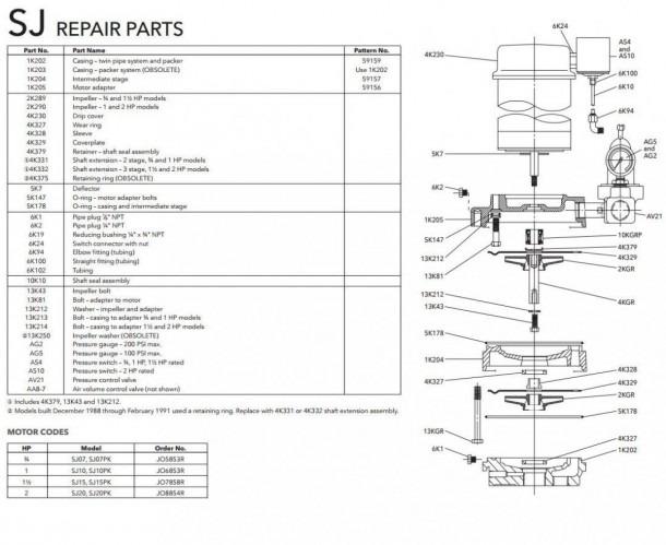 Wayne Shallow Well Pump Installation Diagram