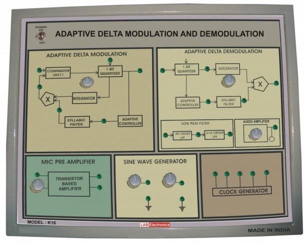 Adaptive Delta Modulation  Demodulation