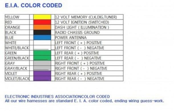 Kenwood Stereo Wiring Diagram