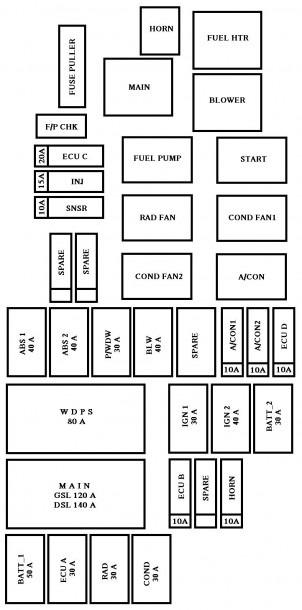 06 Sedona Fuse Diagram