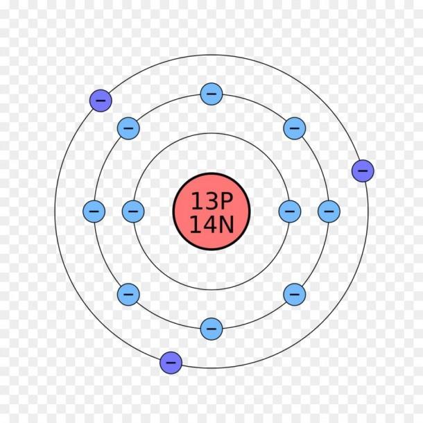 Last Thumb1350666766 For Calcium Bohr Model