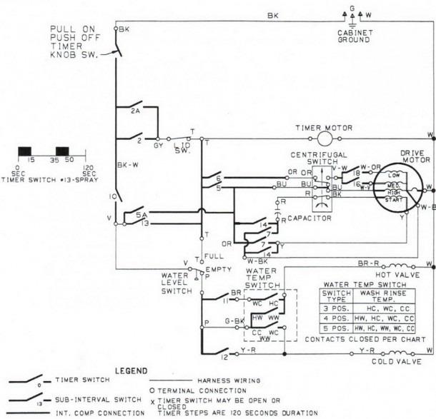 Ge Profile Dryer Schematic