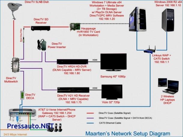 Directv Deca Wiring Diagram