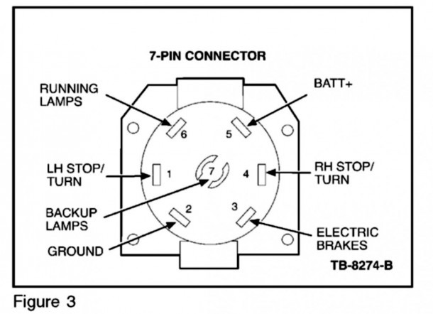 Pigtail Wiring Diagram from www.mikrora.com