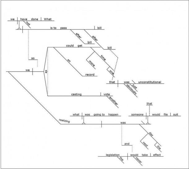 Word Geek]  Impossible Sentence Diagrammed Twice