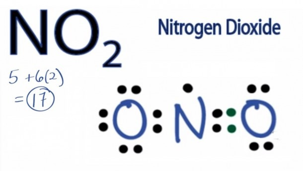 Lewis Dot Diagram For Co2 Beautiful No2 Structure How To Draw The