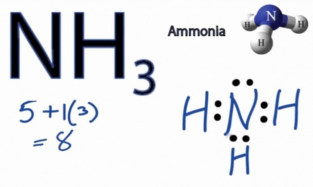 Maxresdefault For Nh3 Lewis Structure
