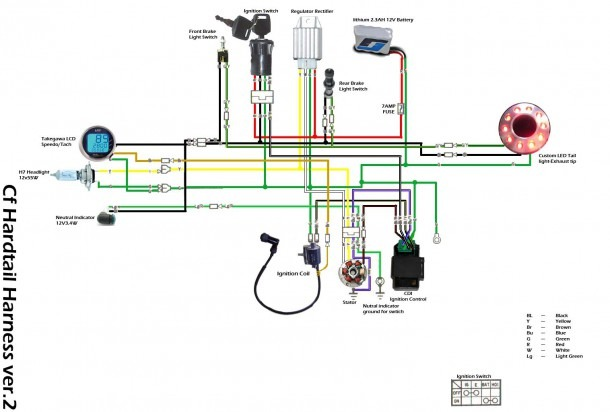 49cc Scooter Ignition Wiring Diagram