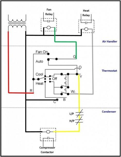 Magnetic Contactor Schematic Diagram