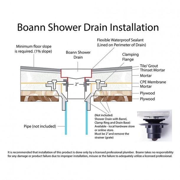 Linear Drain Tile Insert Design Linear Shower Trench Shower