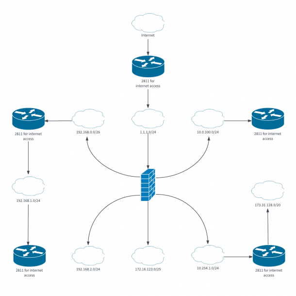 Network Diagram Examples And Templates