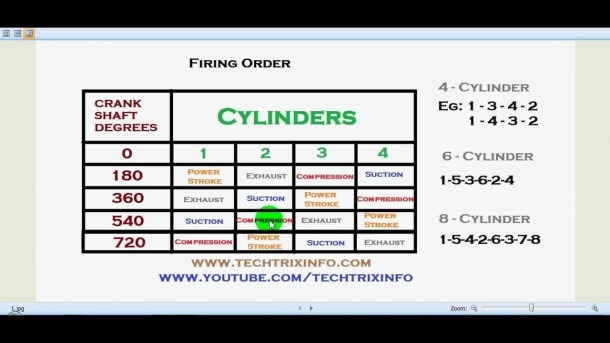 4 9 Ford Engine Firing Order Diagram