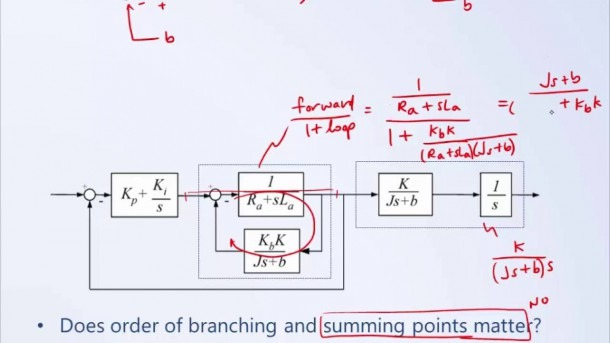 System Dynamics And Control  Module 13c
