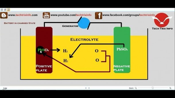 How Lead Acid Battery Works  ✓