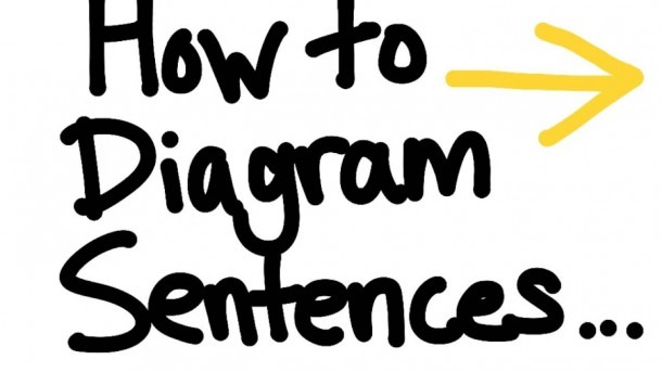 How To Diagram A Sentence (absolute Basics)