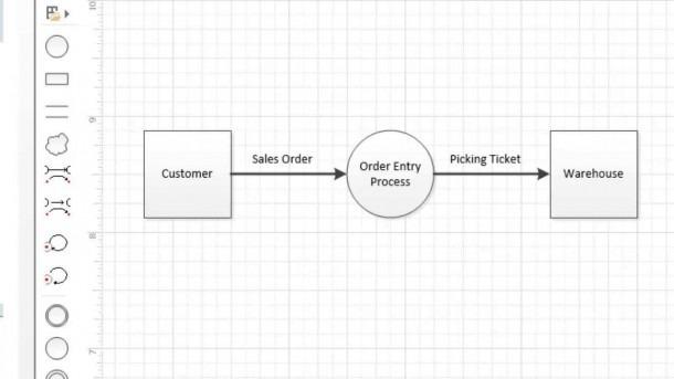 Systems Documentation