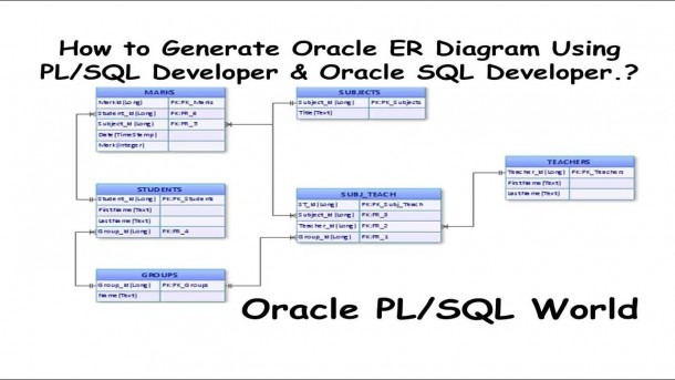 How To Generate Oracle Er Diagrams Using Pl Sql Developer & Oracle