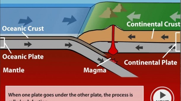 Colliding Or Convergent Boundary Oceanic Continental