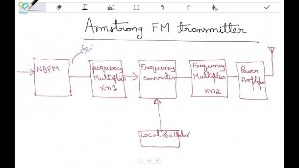 Armstrong Fm Transmitter