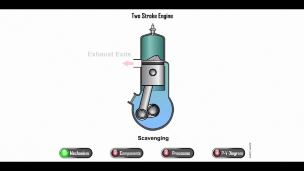 Two Stroke Engine With