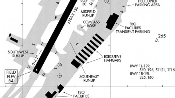 Live Atc  Harrison Ford Incident At John Wayne Airport 2 14 17