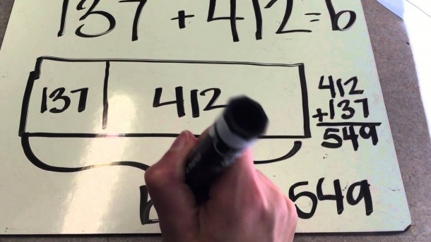 Addition And Subtraction Tape Diagrams