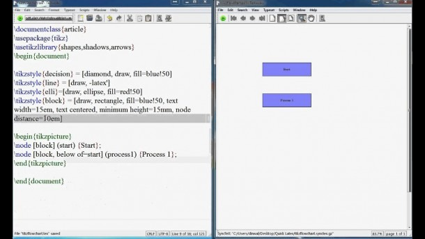 Latex Tutorial How To Create Images, Diagrams, And Flowchart In
