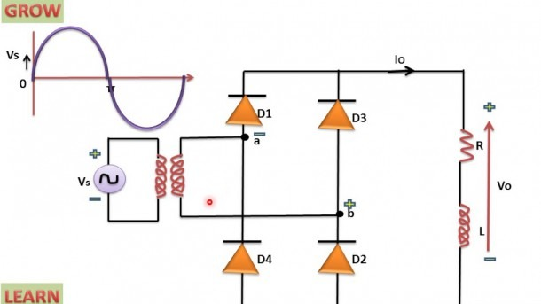 Single Phase Full Wave Diode Bridge Rectifier With Rl Load