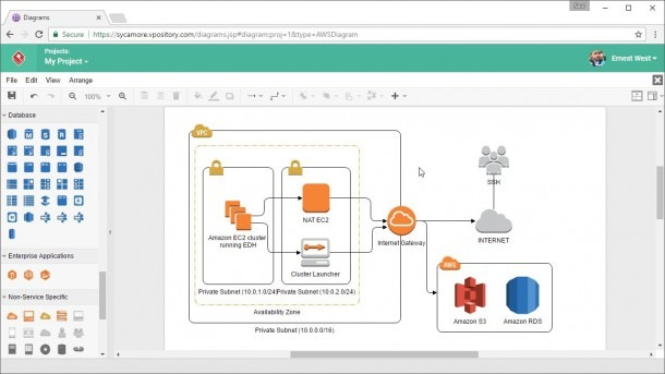 How To Draw Aws Architecture Diagram Online