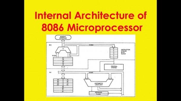 Internal Architecture Of 8086 Microprocessor