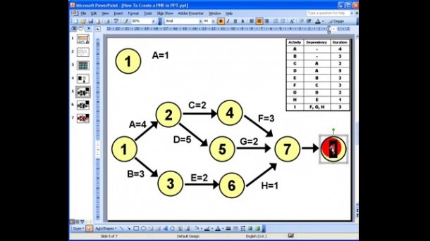 Aoa Diagram Excel