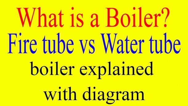 What Is A Boiler  Boiler Working   Boiler Classification