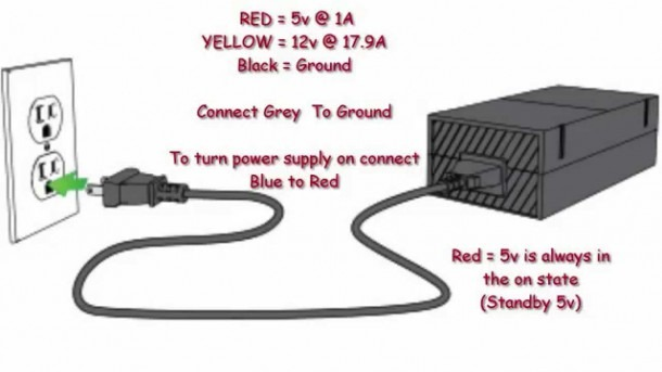 Power Cable Diagram