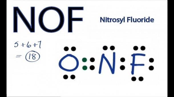 Nitrogen Gas  Lewis Dot Structure For Nitrogen Gas