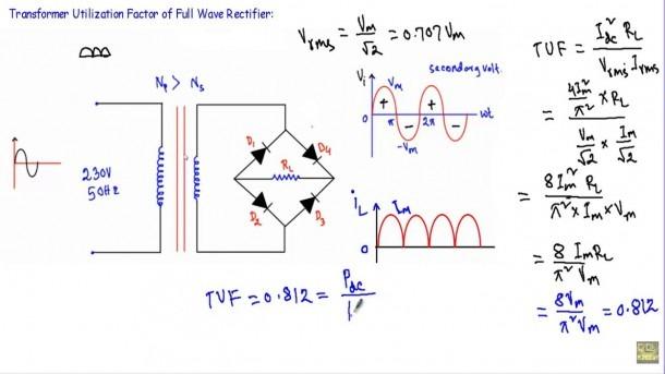 Transformer Utilization Factor