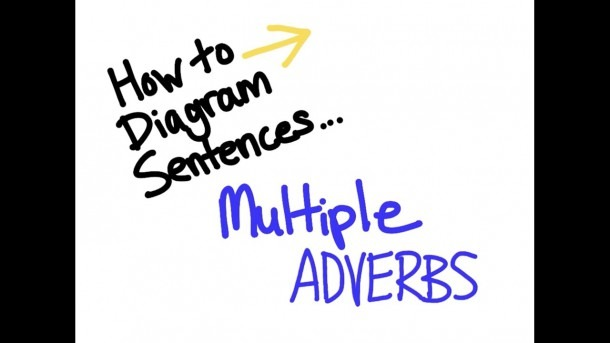 How To Diagram A Sentence (two Adverbs)  3