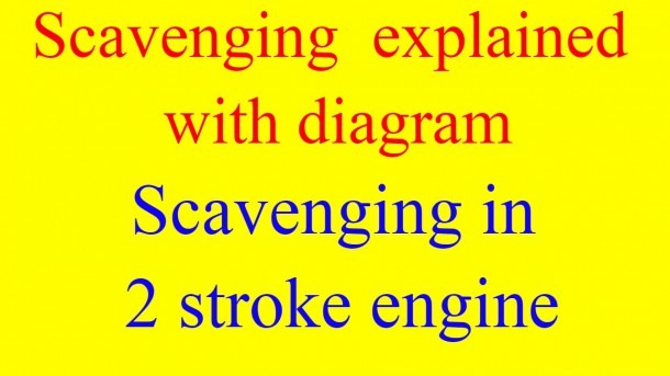 Scavenging In Two Stroke Engines Explained With Diagram