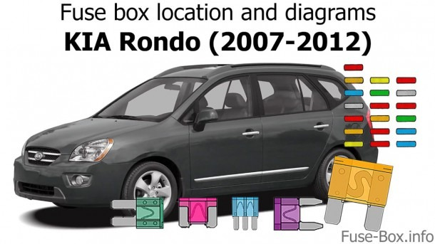 Fuse Box Location And Diagrams  Kia Rondo (2007