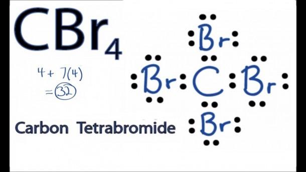 Cbr4 Dot Diagram