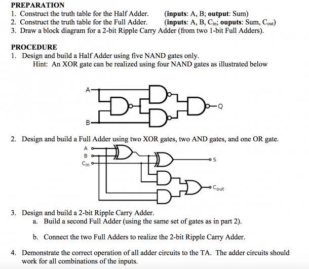 Logic Diagram Half Adder