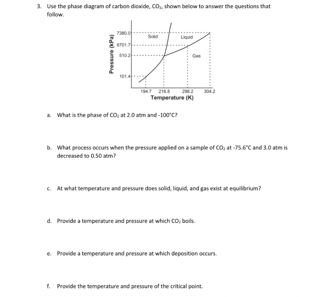 Solved  Use The Phase Diagram Of Carbon Dioxide, Co2, Show