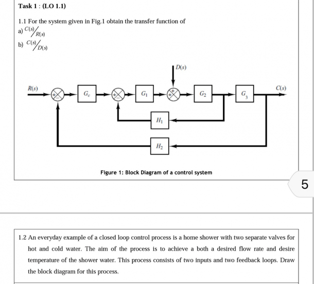 Solved  For The System Given In Fig 1 Obtain The Transfer